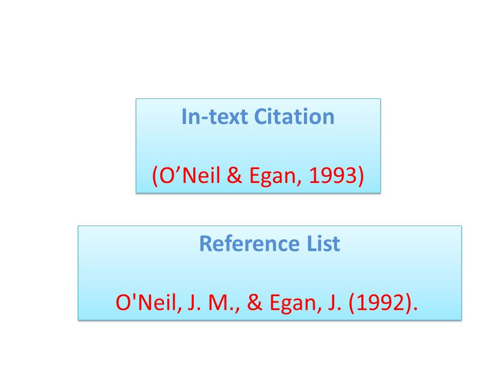 format of apa citation